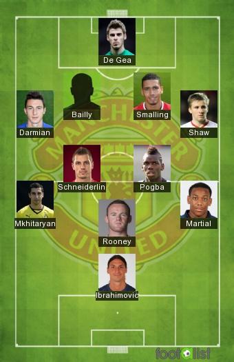 Manchester United 2016 2017 Par Dab2016 Footalist